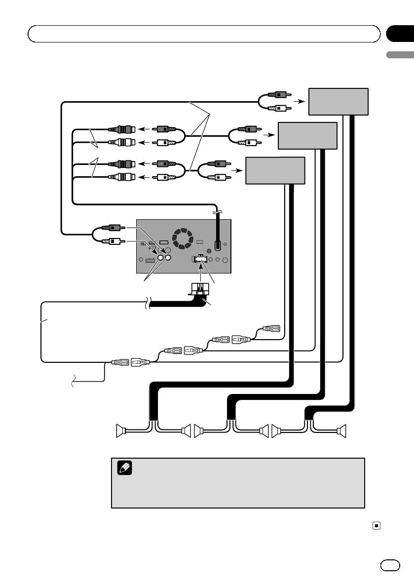 Pioneer an-dab1 montaje de cristal Dab Digital Radio de Coche De Antena avic-f970dab