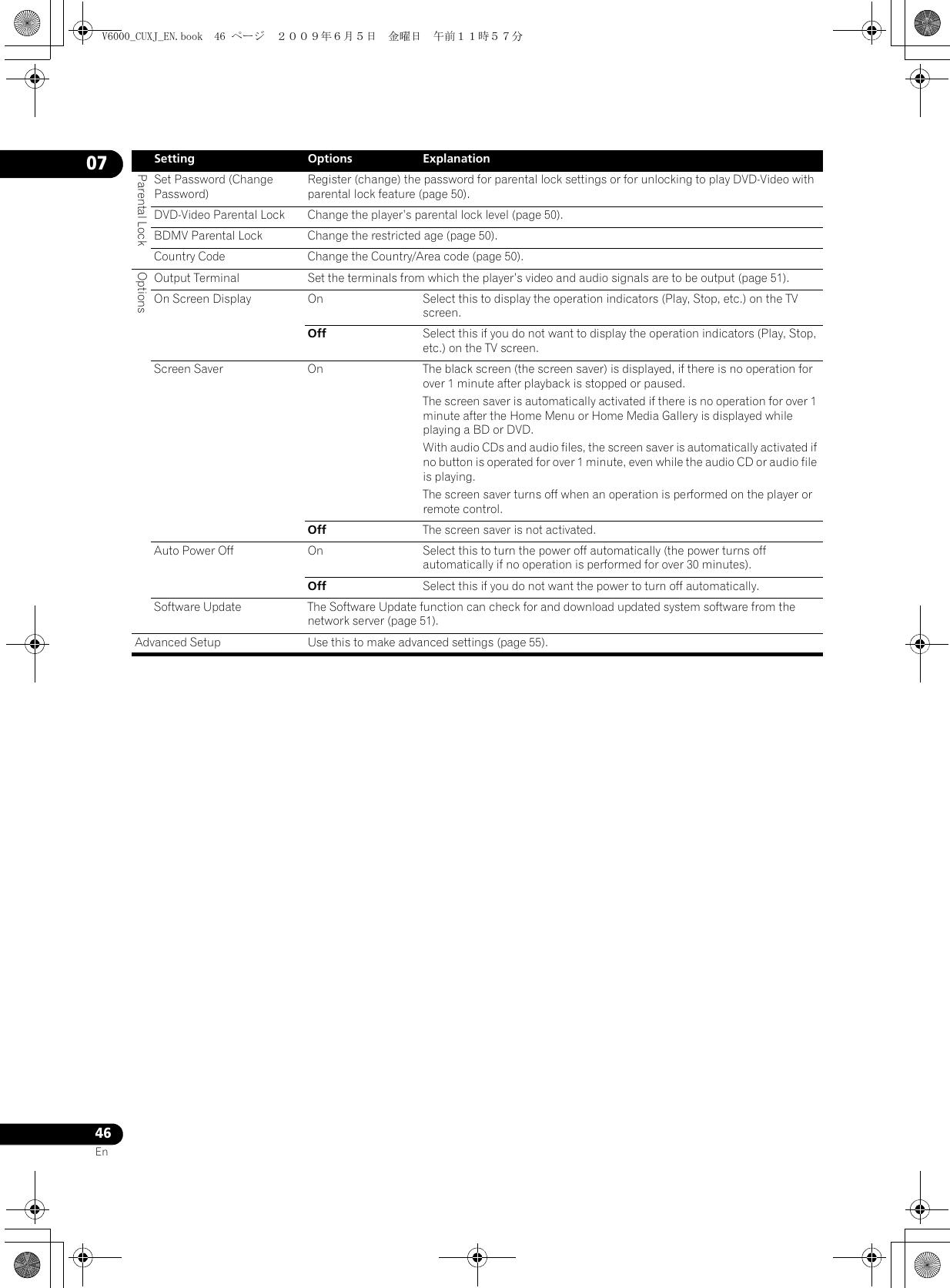 Pioneer Blu Ray Player Bdp V6000 Users Manual VRB1522A