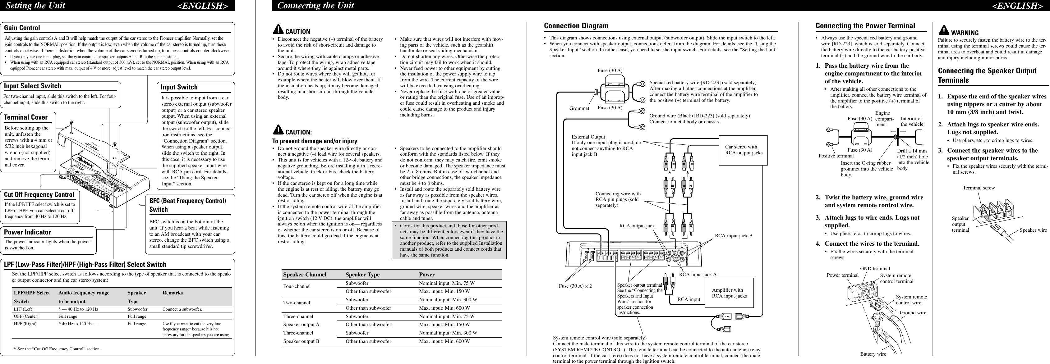 Pioneer Premier Prs D4000f Users Manual Yrd5068a Speaker Input Jack Wiring