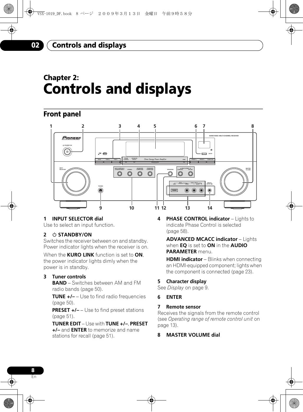 Pioneer Vsx 919Ah S Users Manual XRB3112A