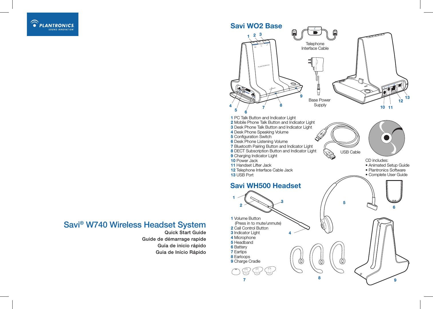 Plantronics Wo2 Wireless Communications System Base Unit With Bluetooth User Manual