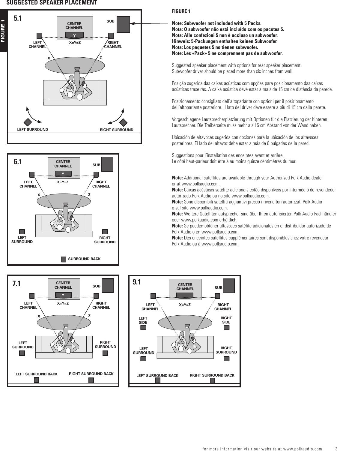 Polk Audio Blackstone Tl150 Users Manual Ayout 1