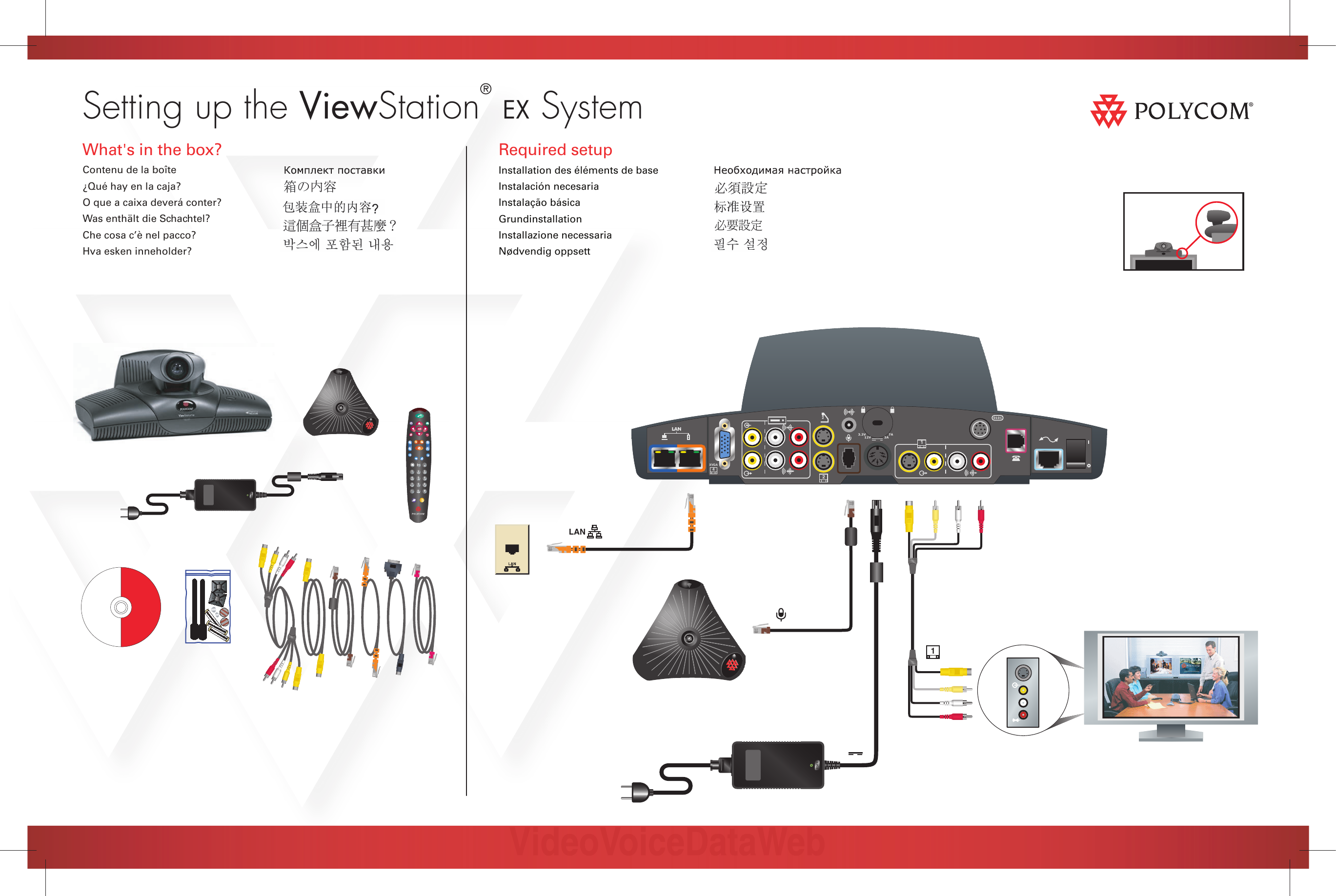 polycom crt television users manual setting up the viewstation ex system rh usermanual wiki