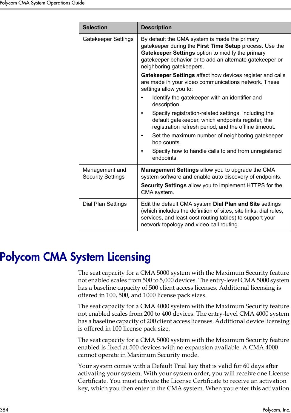 Polycom Welding System 3725 77601 001H Users Manual CMA
