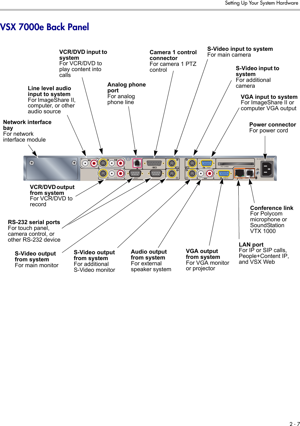 Polycom Vsx Series Users Manual Administrator's Guide For