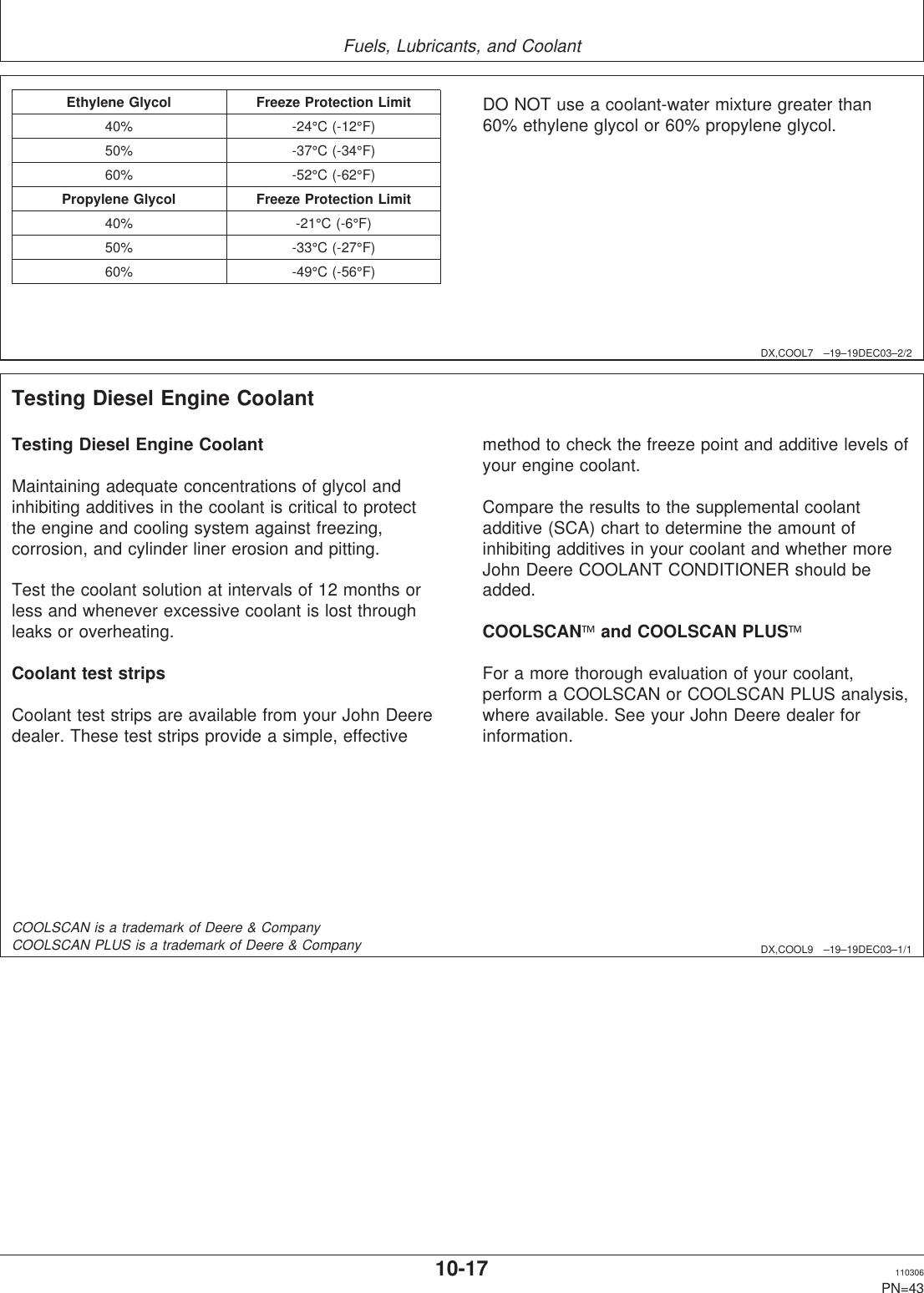 Powertec Omrg25204 Users Manual 030358UNIT