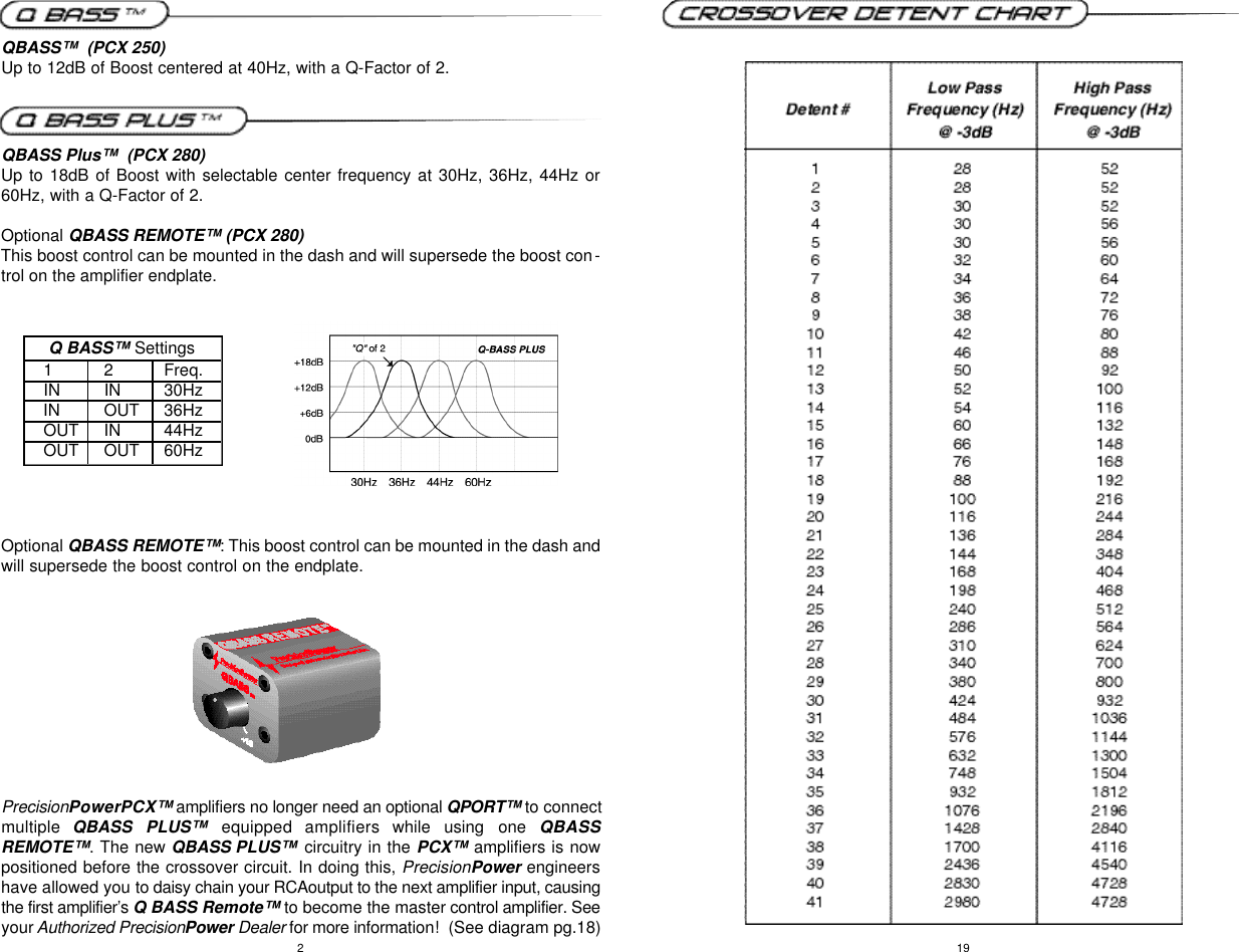 Precision Power Pcx 250 Users Manual Subwoofer Wiring Diagram Page 11 Of 12
