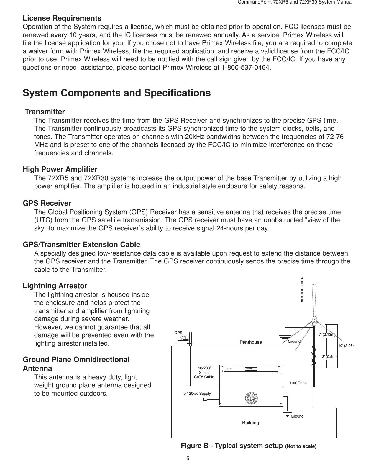Lcn 1261h Pa Manual Guide