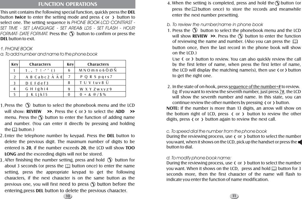 Profoon Telecommunicatie Tx 255 Users Manual