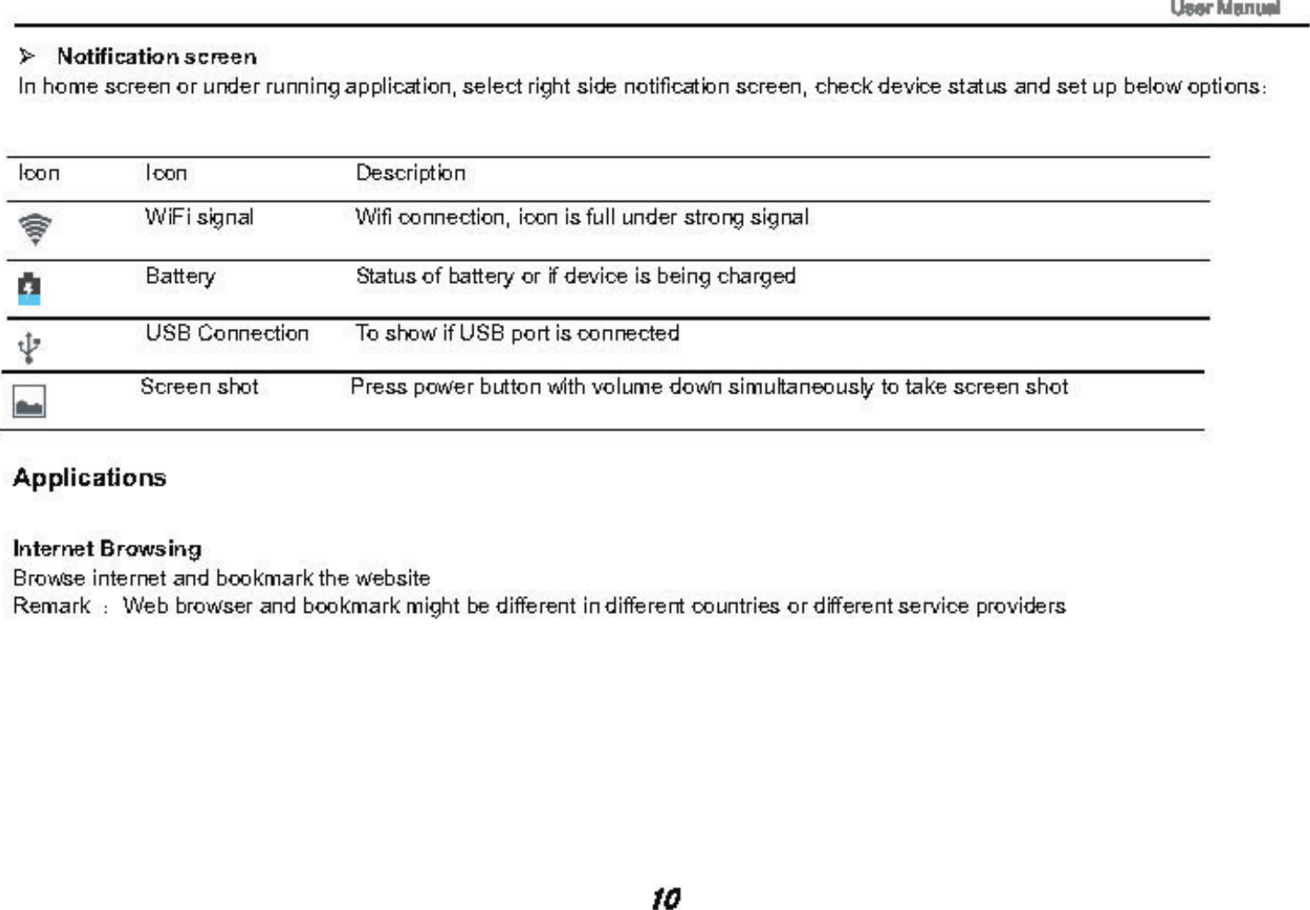 Proscan Plt7100 G Users Manual