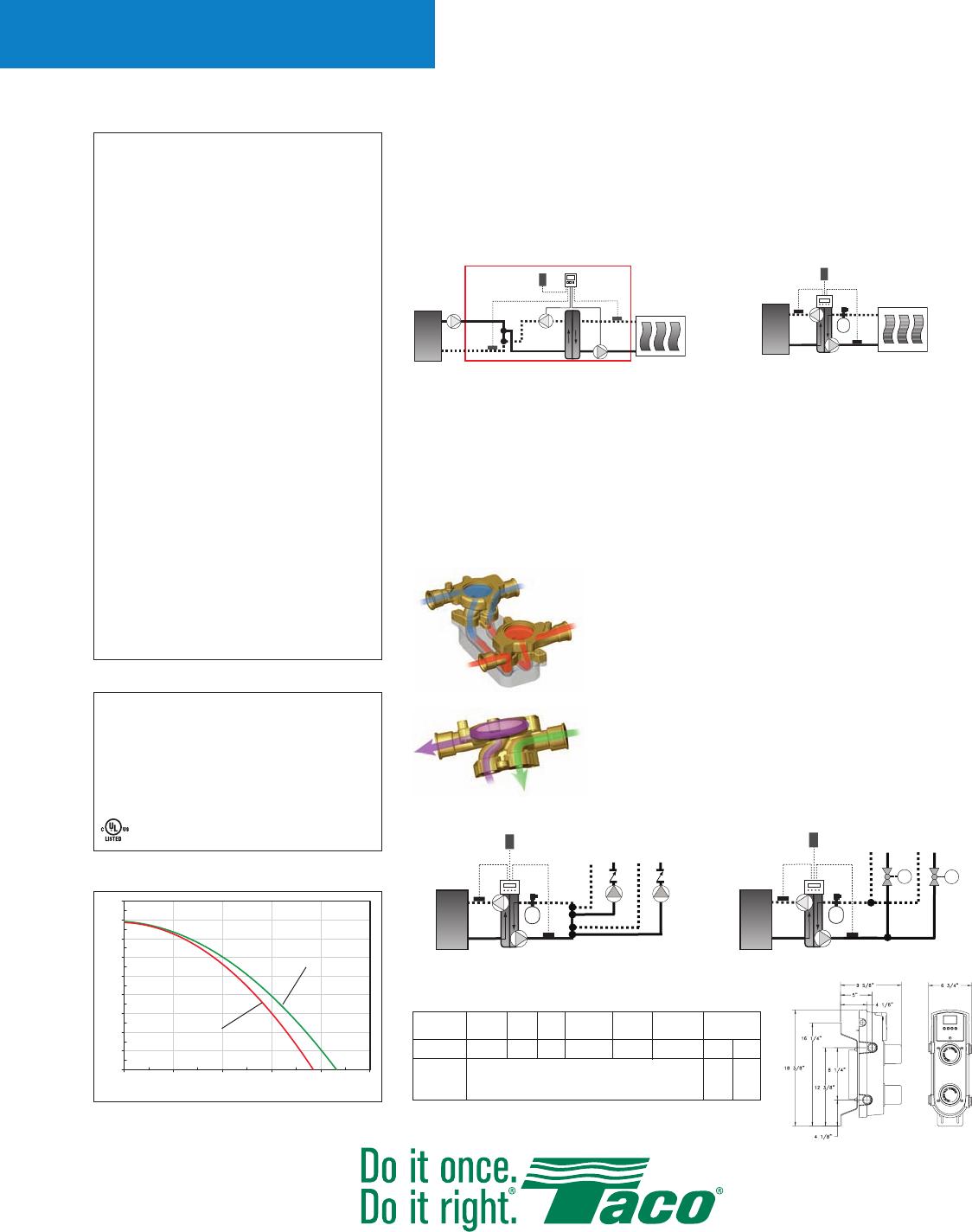 12910 1 Taco 193 024rp Brochure Tac 5682 X Pump User Manual 111 Wiring Diagram Application