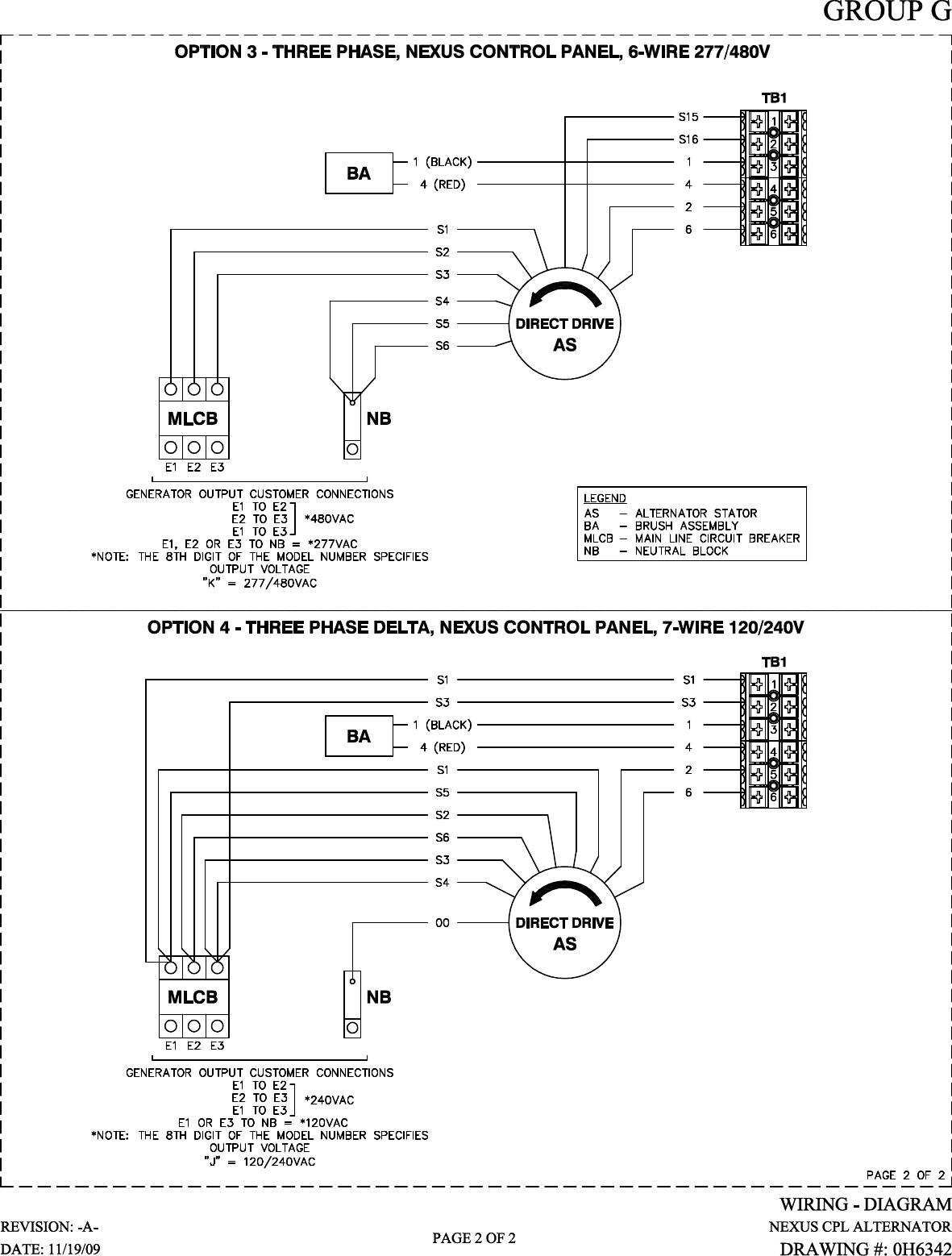 13381 2 Generac Qt04524Ansc Owners Manual User