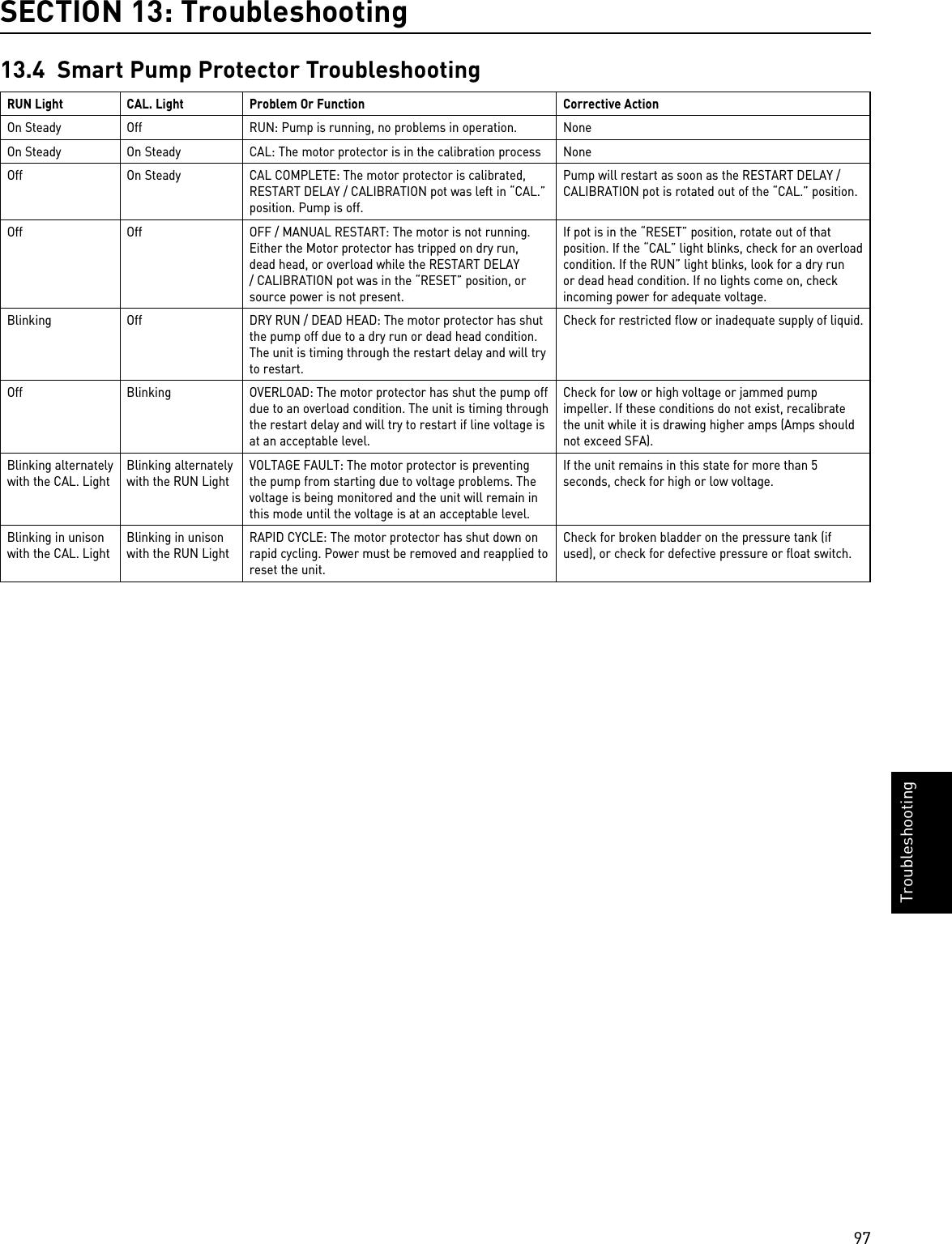 134302 2 Pentair Pentek Electronics Manual User