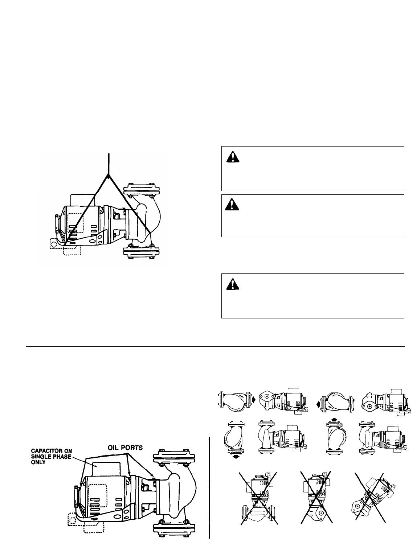 16915 2 Bg 102228lf Install Manual P76966 User Bell Amp Gossett Wiring Diagram Warning Hot Water Hazard