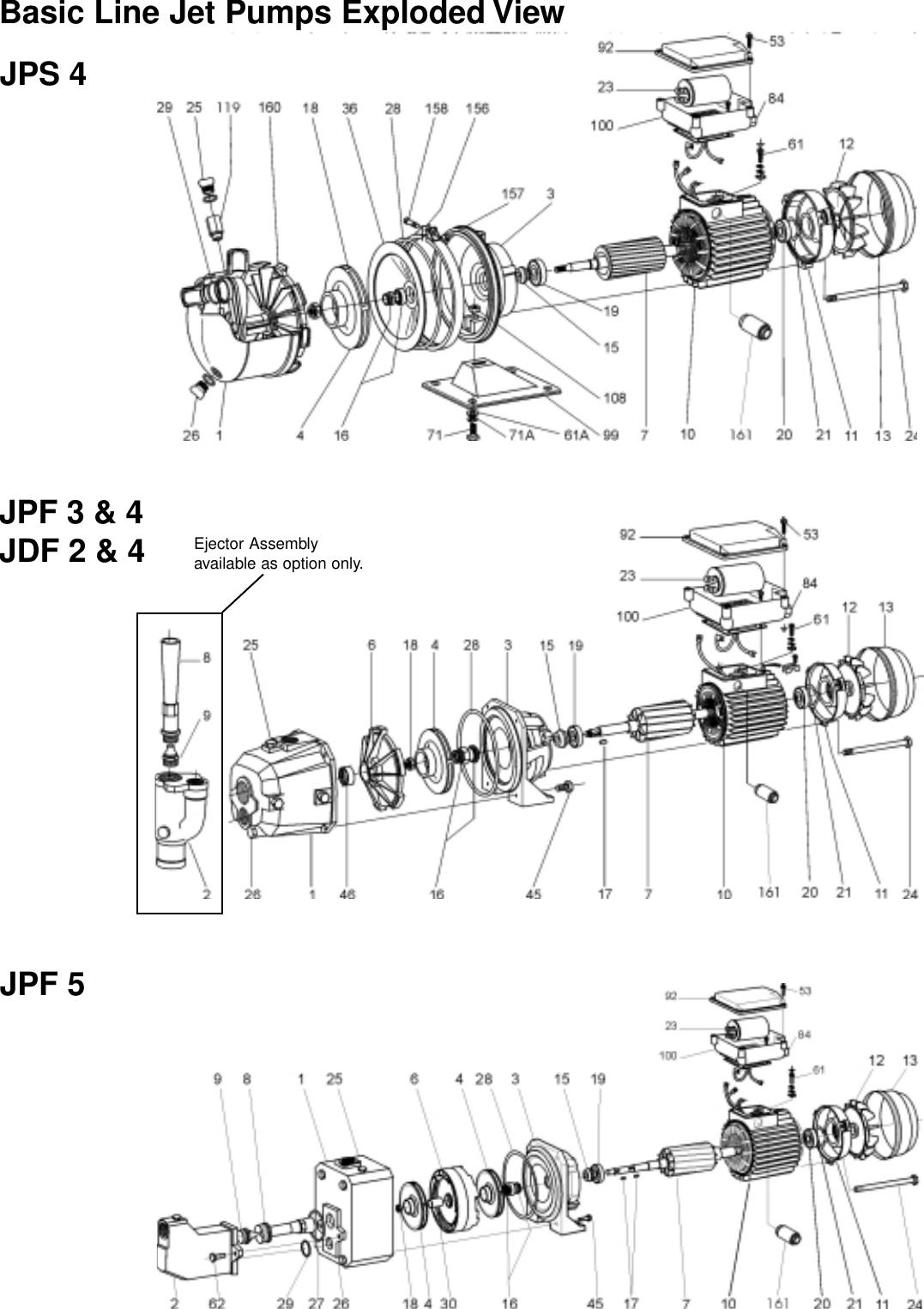 Washer Repair Parts Manual Guide