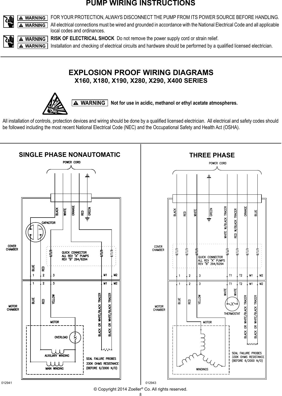 231 1 Zoeller X280 Series Explosion Proof Pump Owners