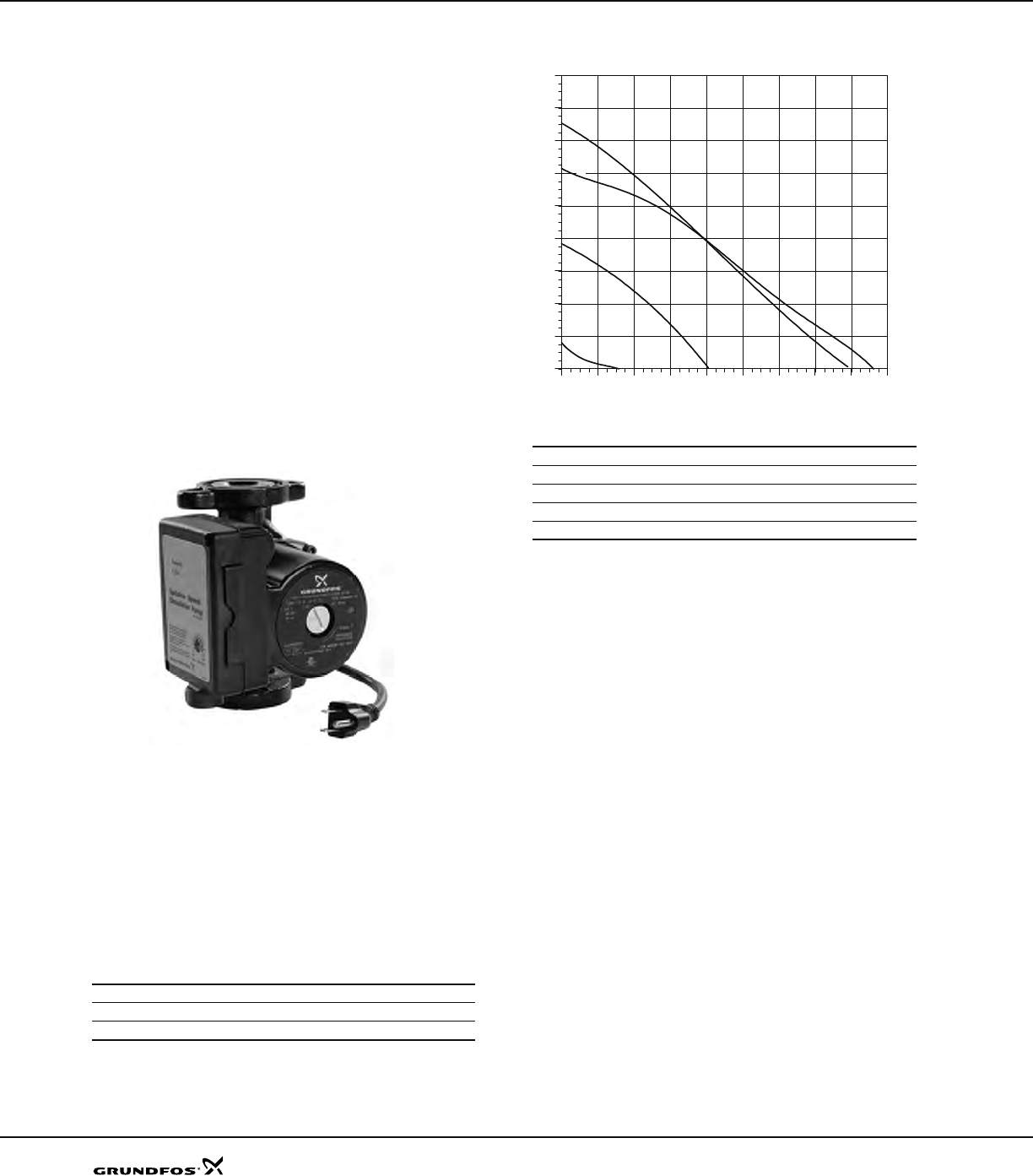 535061 4 Grundfos Up Series Brochure User Manual Pompa Celup Kp 150a Applications