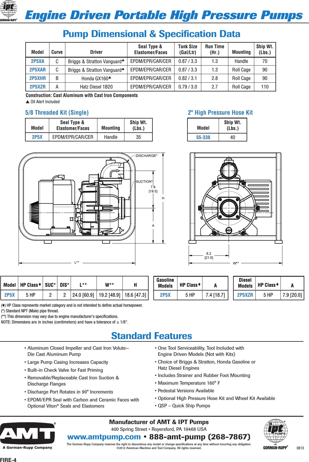 537111 1 Amt 2 Inch Portable High Pressure Pump Brochure User Manual
