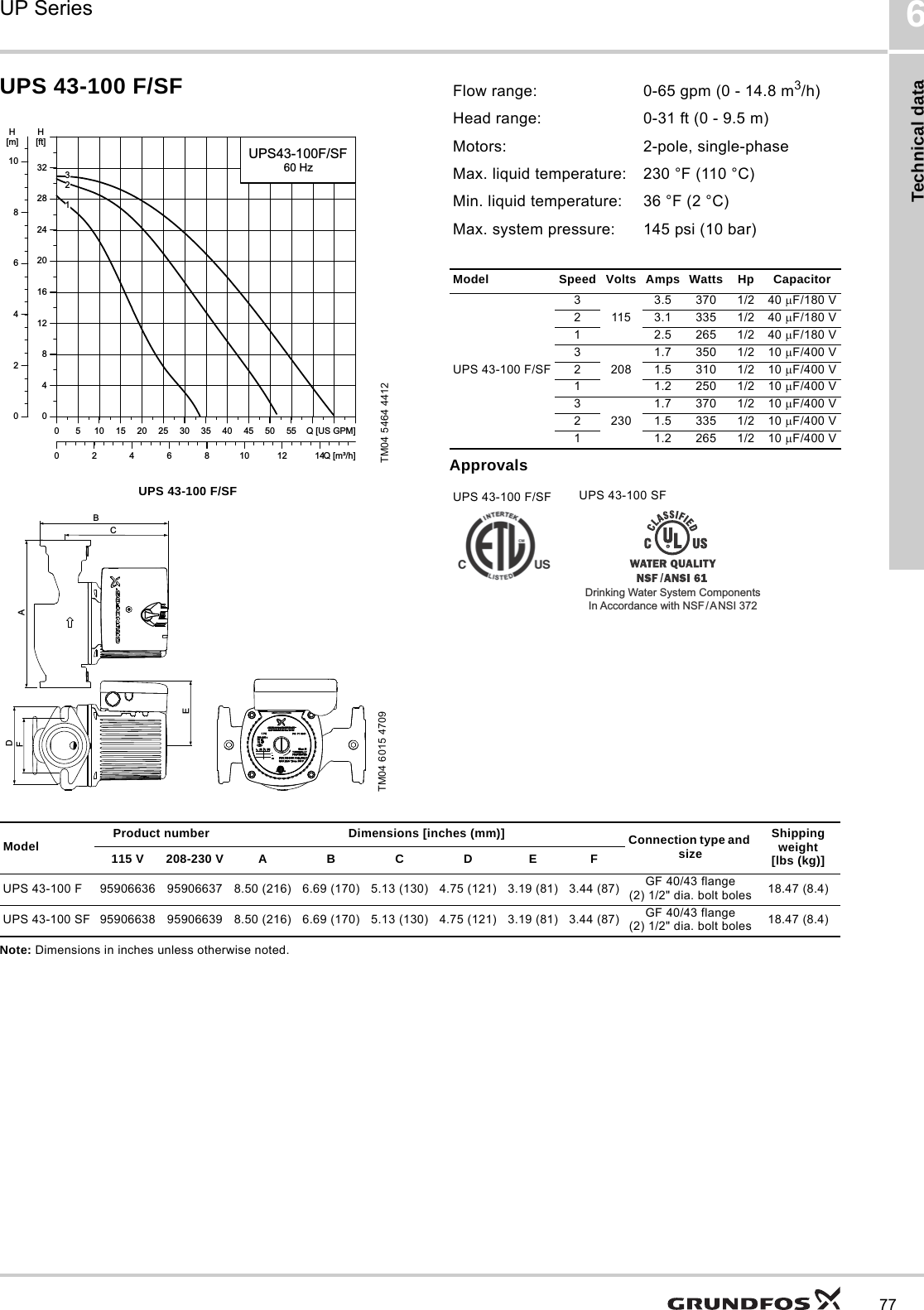 5373222GrundfosUpSeriesOwnersManual.222602257 User Guide Page 77 fancy 110 volt motor wiring diagram component diagram wiring ideas