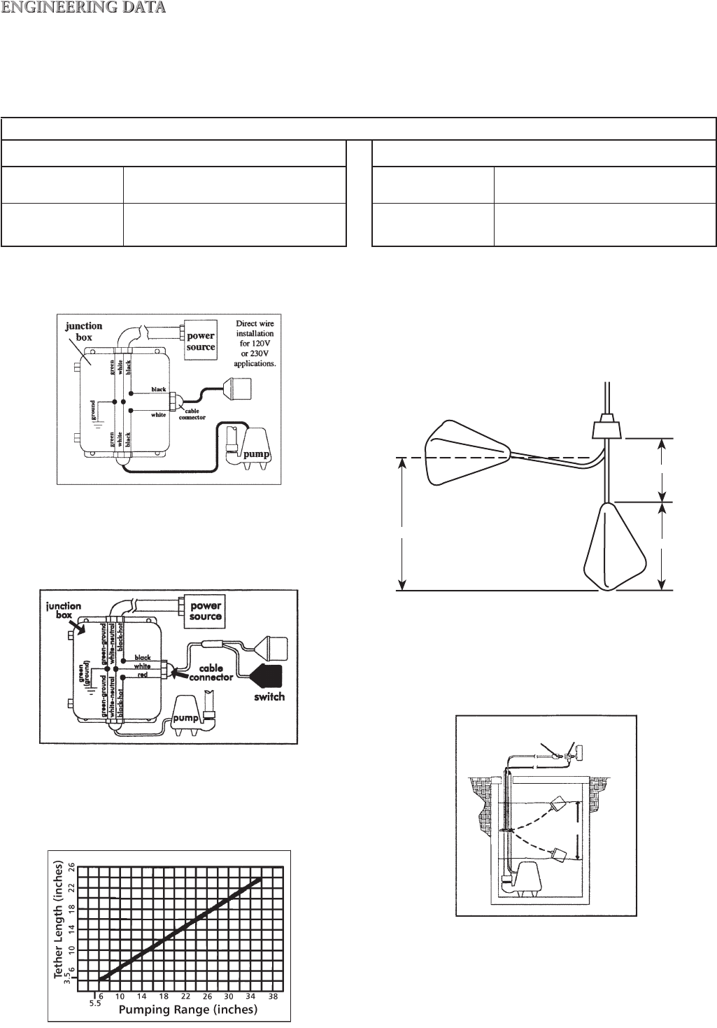 538567 2 Goulds Single Phase Sump Pump Installation Manual Wiring Diagram Float Switch Hecho 8