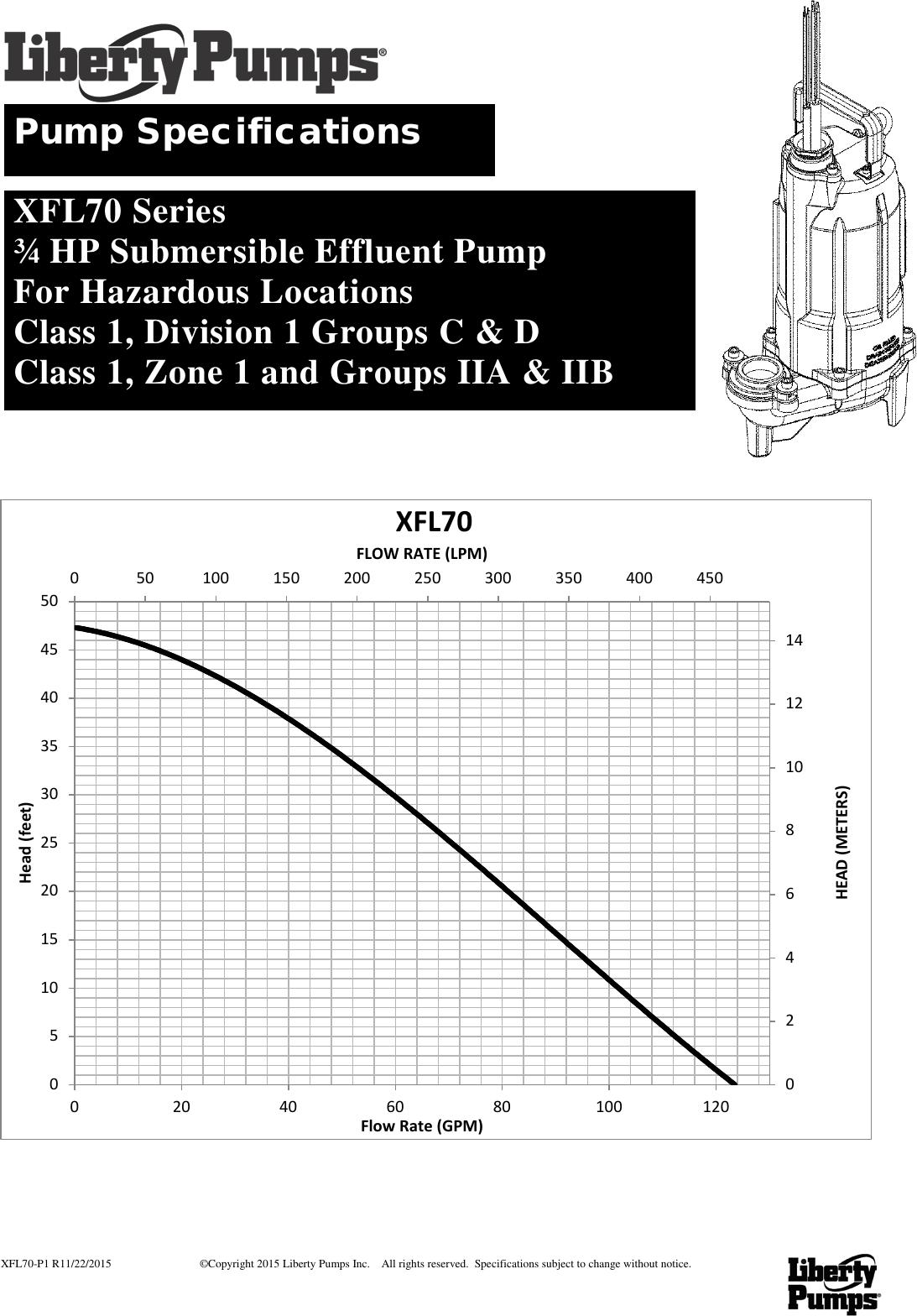 1 543455 3 Liberty Xfl70 Explosion Proof Pump Curves