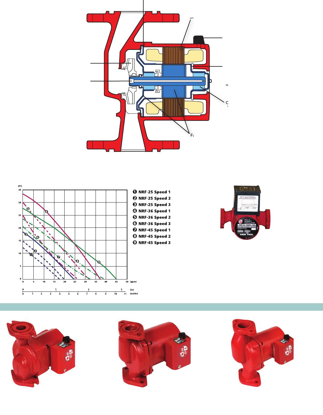 548320 1 Bg Hydronic Heating And Plumbing Brochure Bell Amp Gossett Wiring Diagram Circulators Cast Iron Wet Rotor Nrf