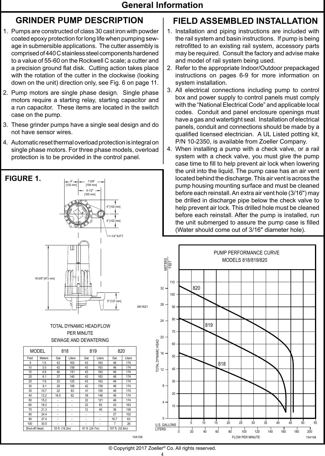 Grinder Pump Diagram Schematic Diagrams Wiring Schematics Fine Sewage Illustration