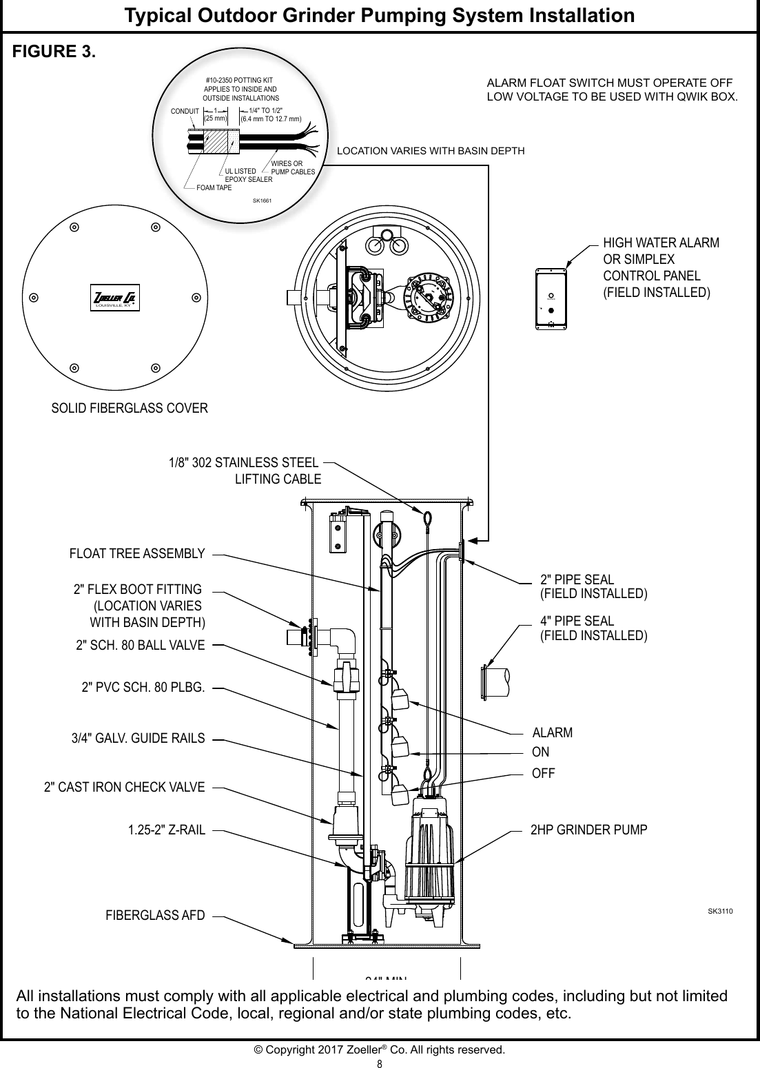 sewage pump switch wiring diagram