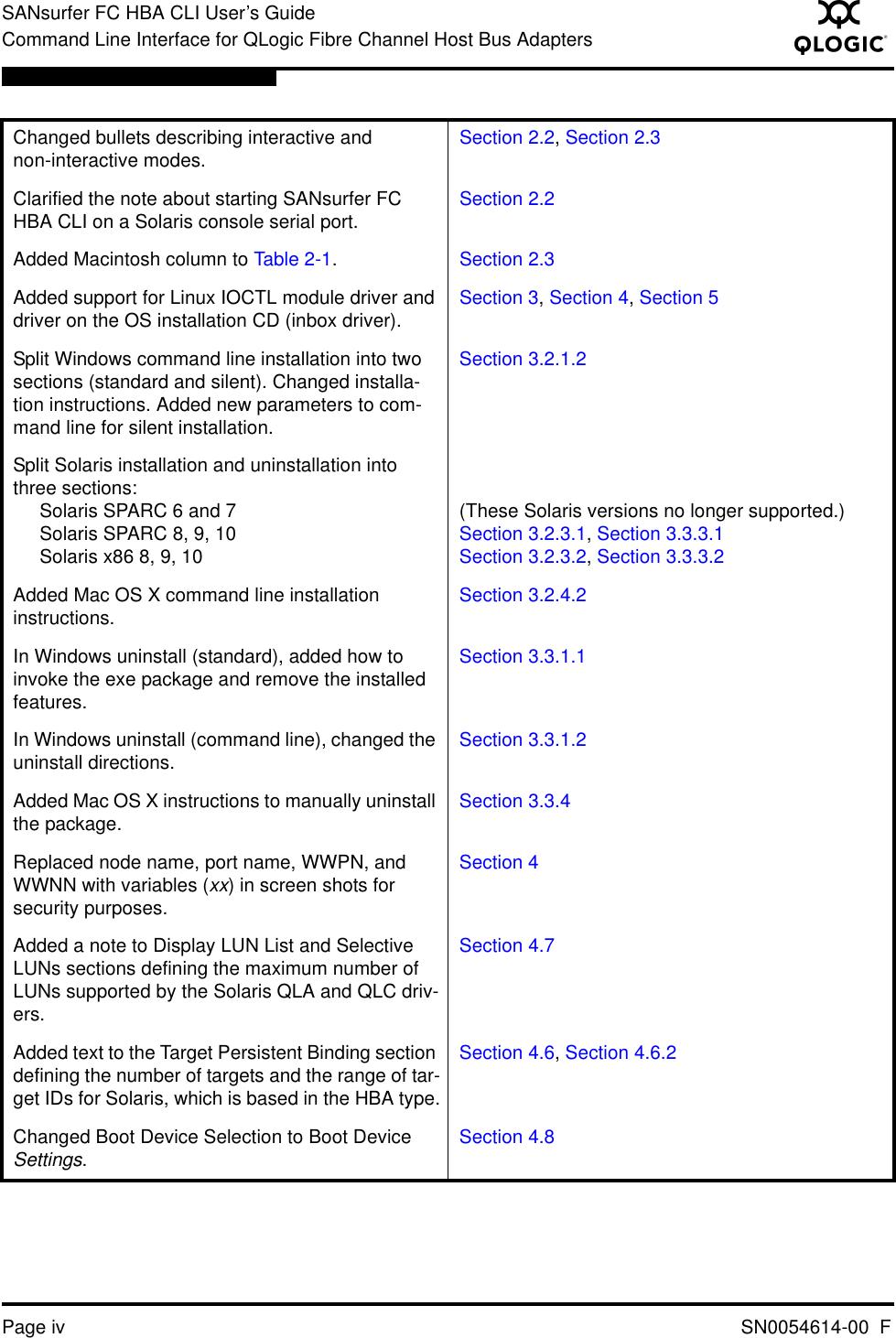 Q Logic Fc Hba Cli Users Manual SANsurfer User's Guide