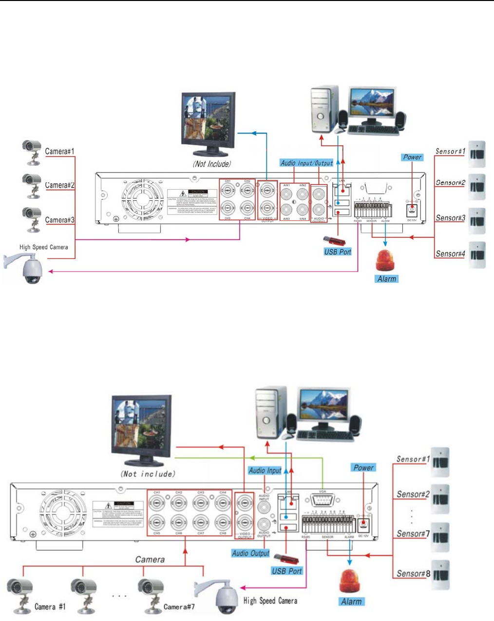 Remarkable Q See Wiring Diagram Wiring Diagram G9 Wiring 101 Tzicihahutechinfo
