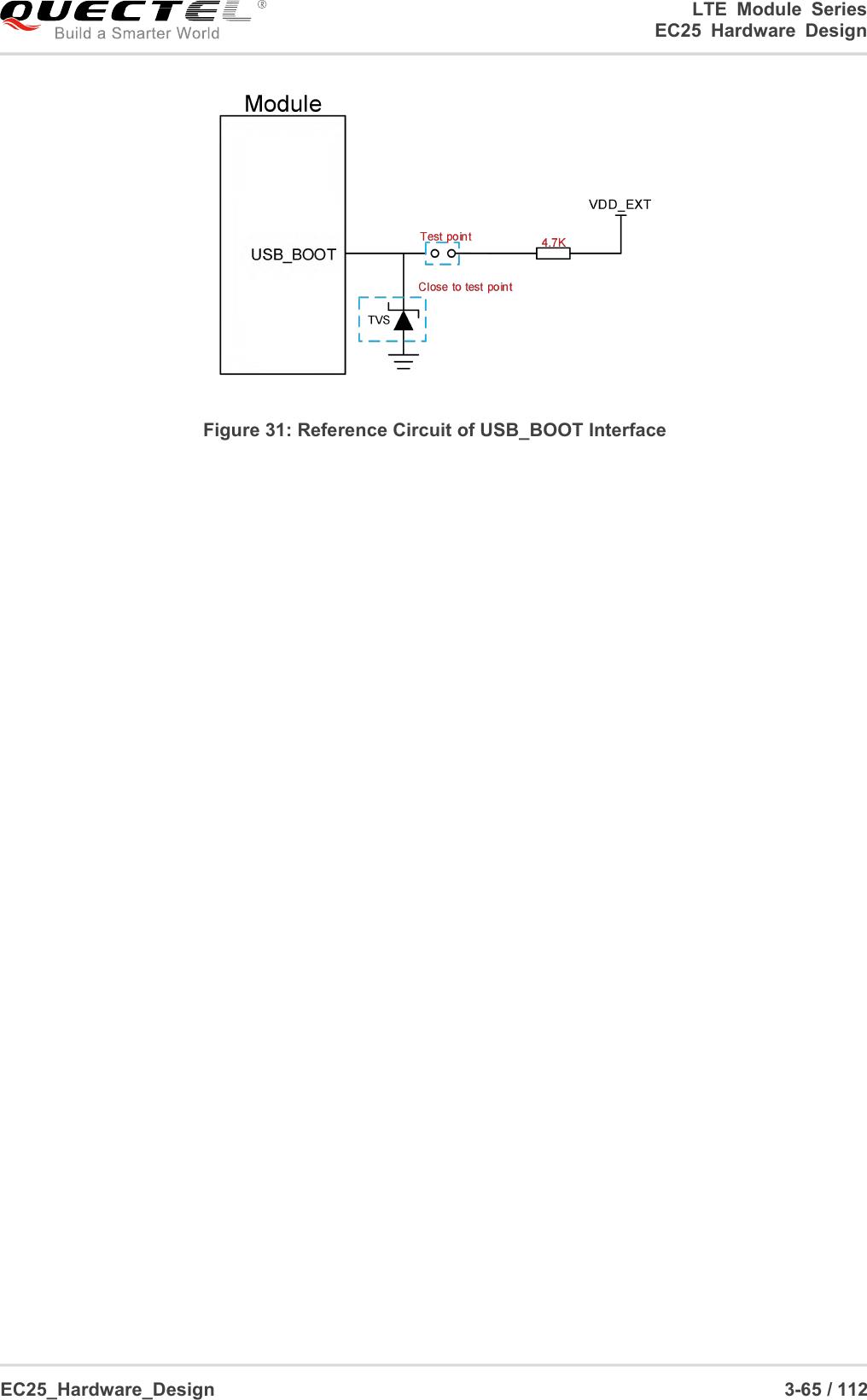 Quectel Wireless Solutions 201607EC25V LTE Module User Manual