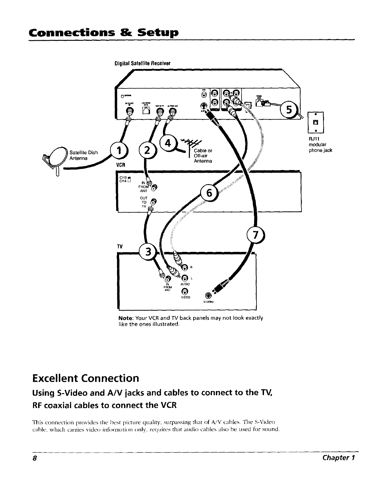 Rca Digital Satellite System Manual L0109140 Coax Cable And Dish Wiring Diagrams Connections Setup Receiver