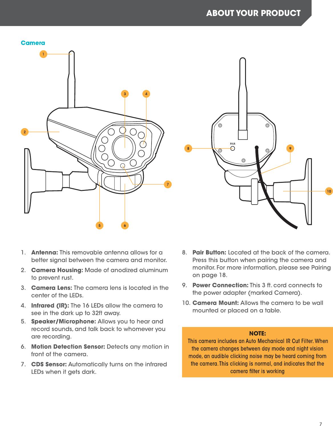 RDI Technology M703 Digital Wireless Monitor User Manual