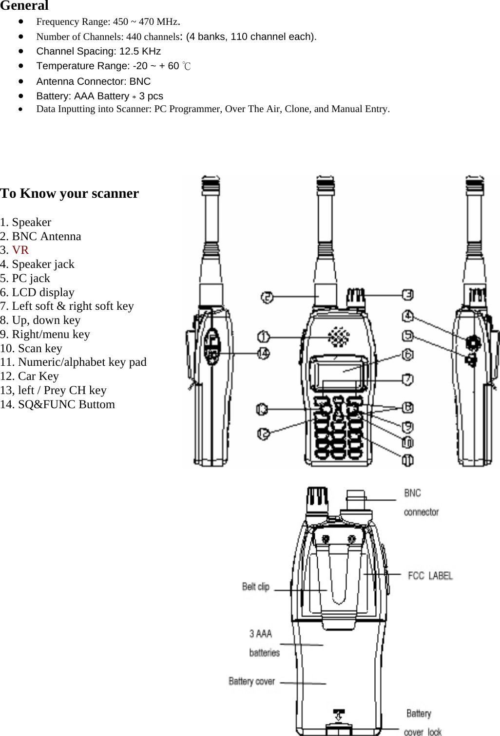 Racing Electronics RE3000 Racing Scanner User Manual RE 3000