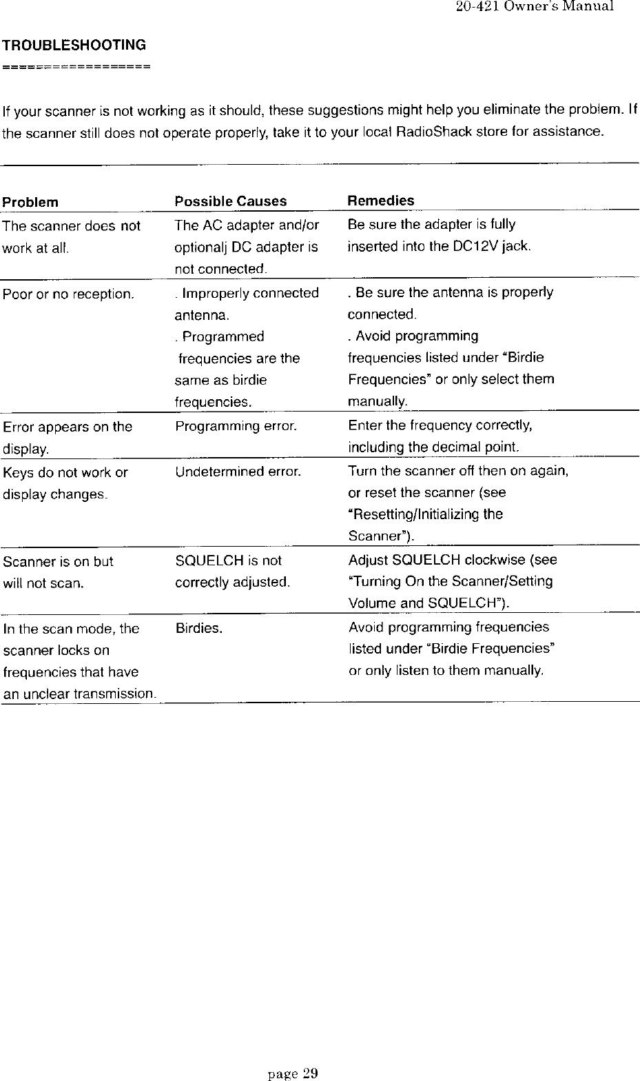 Radio Shack 2000421 User Manual 8