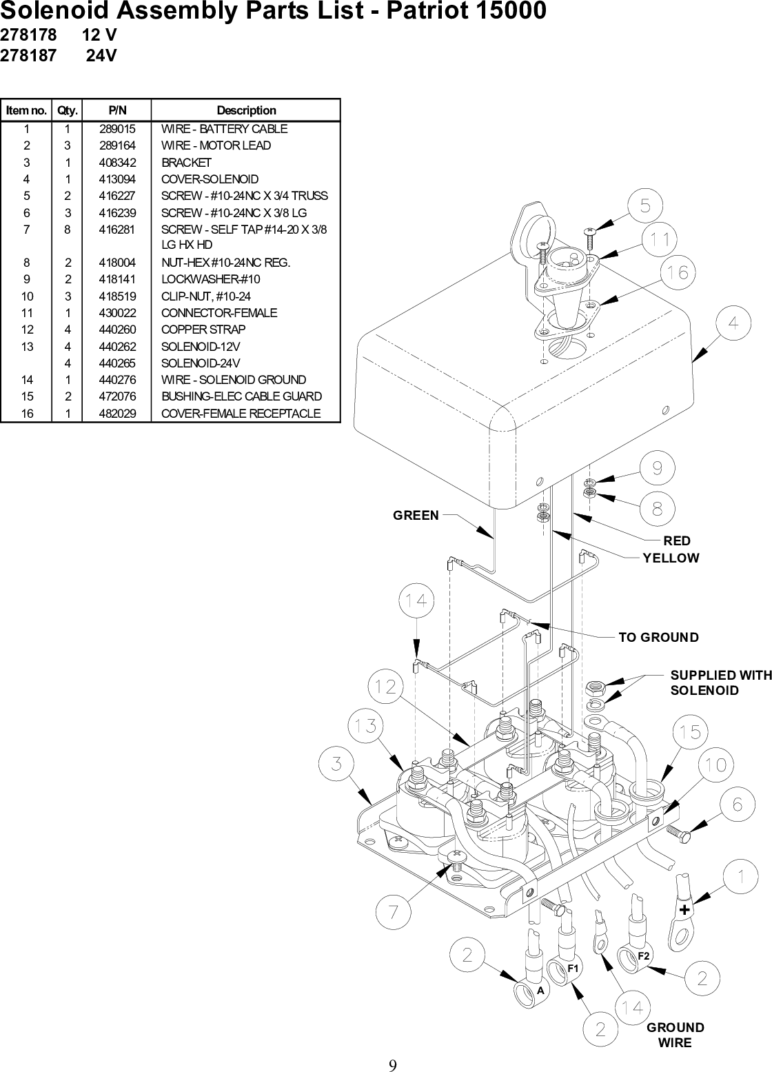 Wiring Diagram For Ramsey 15000 Lb Winch Repair 12000 Gearmatic Front Mount Electric Patriot Users Manual 914089 On