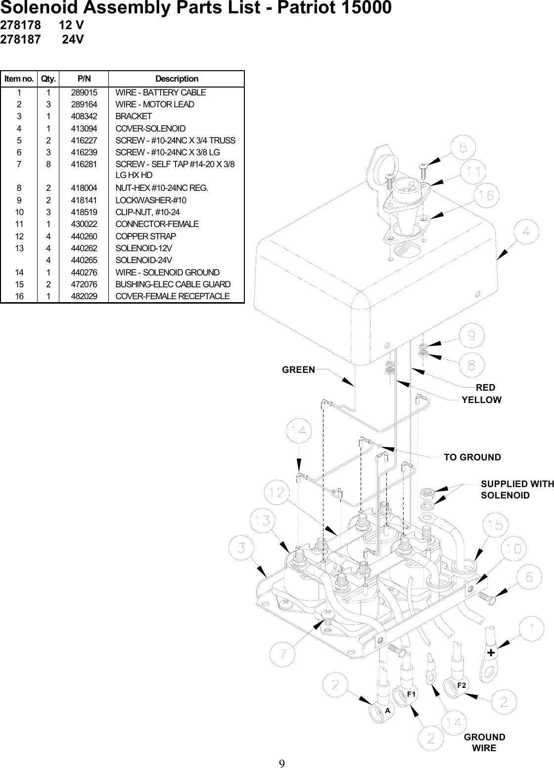 Ramsey Front Mount Electric Winch Patriot 15000 Users Manual 914089 on ramsey winch motor repair, superwinch solenoid wiring diagram, whelen 9000 series wiring diagram, electric winch wiring diagram, ramsey winch solenoid, superwinch 2500 wiring diagram, ramsey winch parts, ramsey 12000 solenoid wiring, dc reversing relay wiring diagram, 4 wheeler winch wiring diagram, winch solenoid diagram, warn winch diagram, ramsey re 12000 wiring-diagram, winch parts diagram, 24v relay wiring diagram, good windlass diagram, ramsey solenoid parts diagram, badlands 12000 winch wiring diagram, 12 volt winch wiring diagram, superwinch parts diagram,