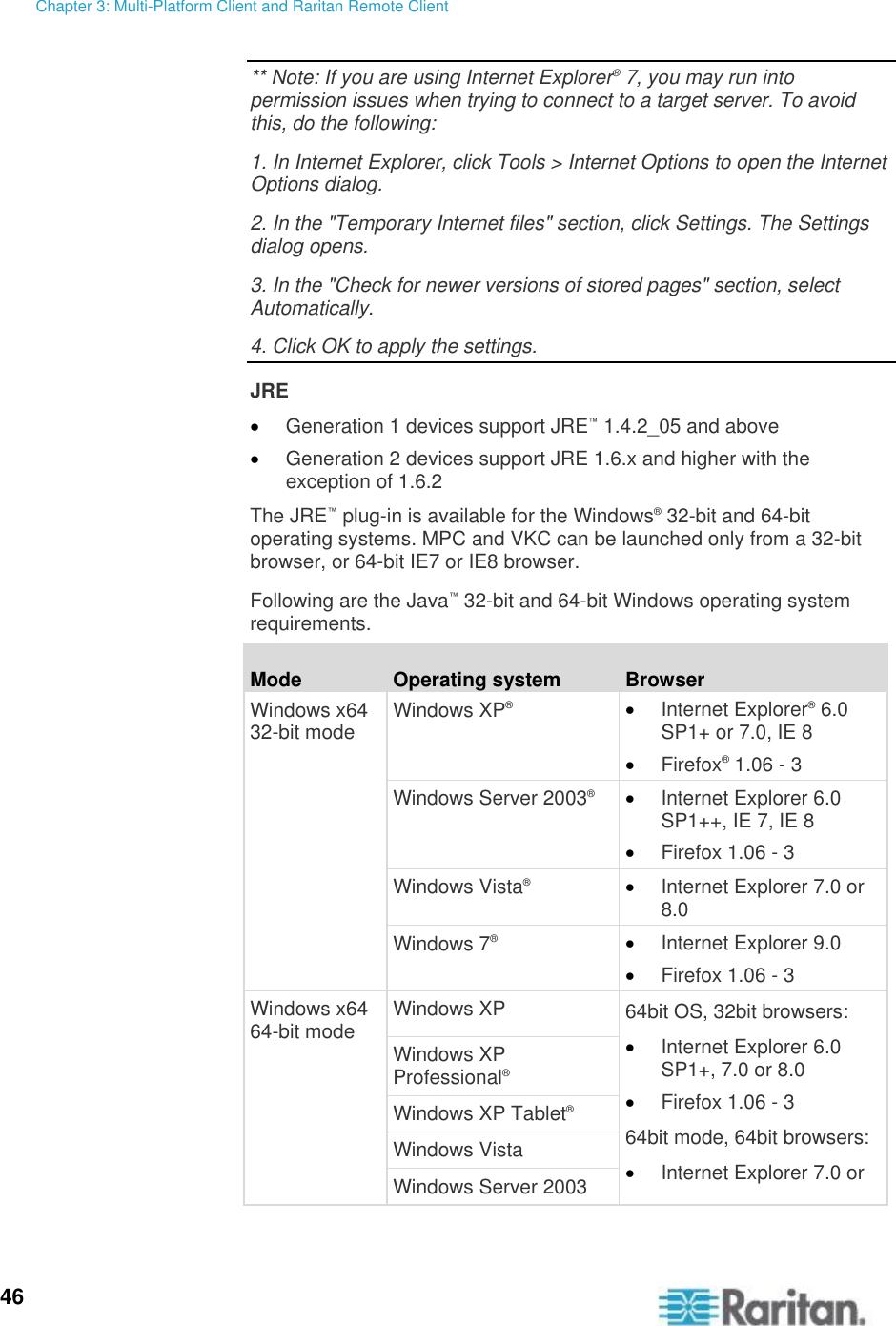 Raritan Computer Whiteboard Accessories Active Kvm Client Users