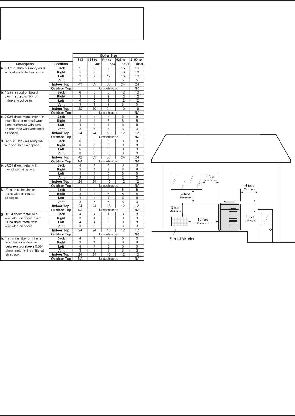 Raypak H3 1336 Wiring Diagram Trusted Diagrams Blue Wave Raytherm 133 4001 Users Manual 6000 59 New Rp2100