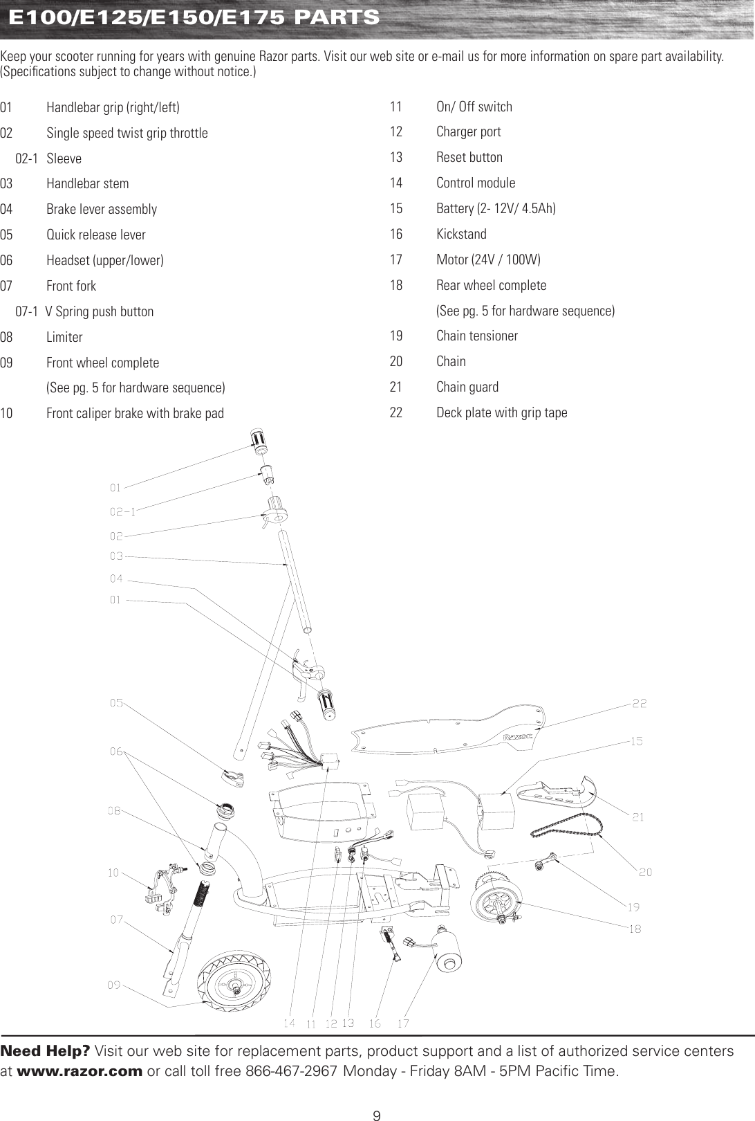 Razor Scooter E100 Users Manual Sweet Pea Wiring Diagram Page 10 Of 12