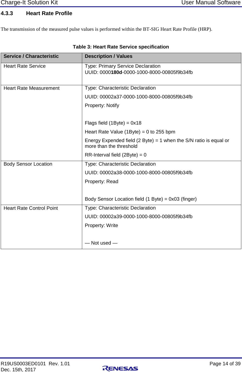 Renesas Electronics Europe CHARGE-IT Evaluation Board User