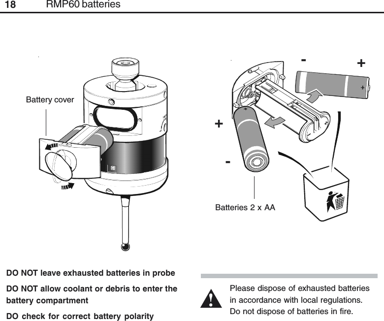 Renishaw plc RMP60 probe for machine tools User Manual RMP60 cover