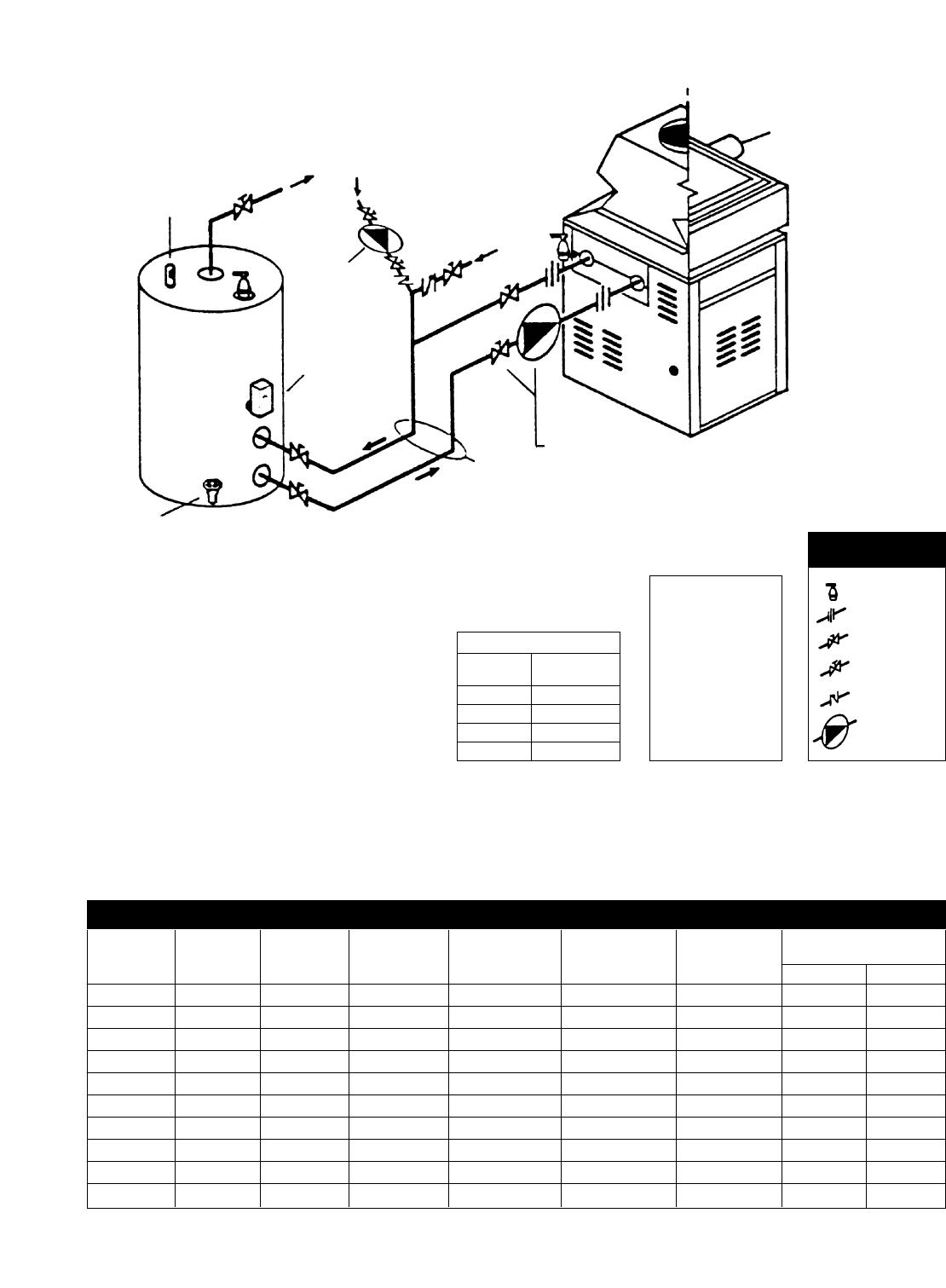 Water Heater Pipe Diagram Manual Guide