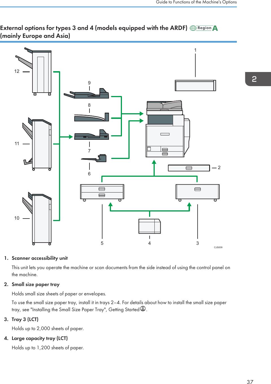 Ricoh Aficio Mp C3502 Owner S Manual