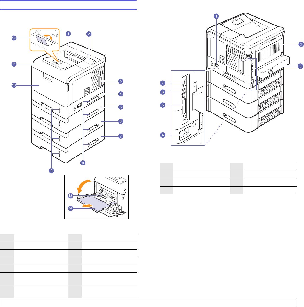 Ricoh Aficio Sp 5100n Users Manual Strap St 3 W 13