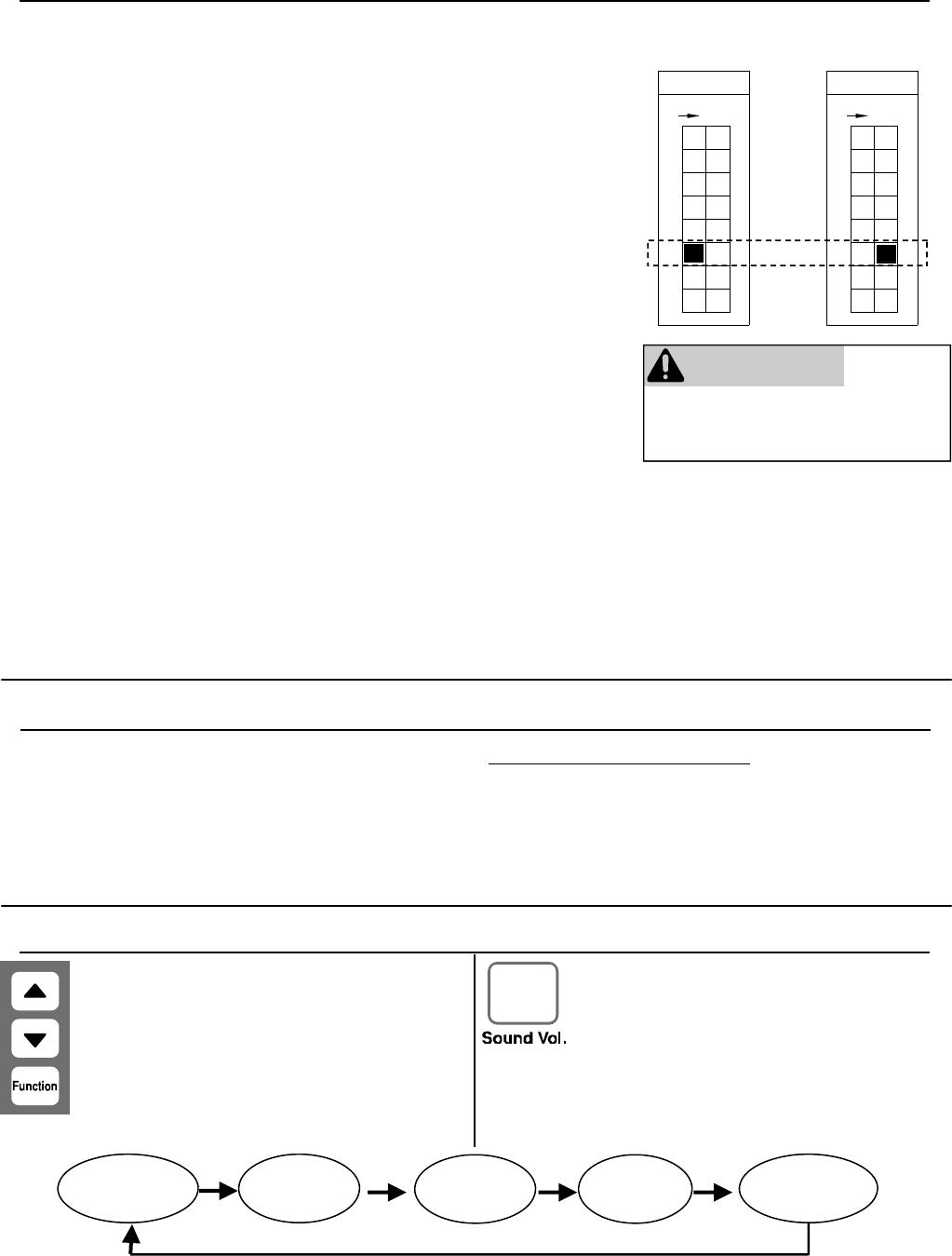 Erfreut Schaltplan Für Die Häusliche Beleuchtung Zeitgenössisch ...