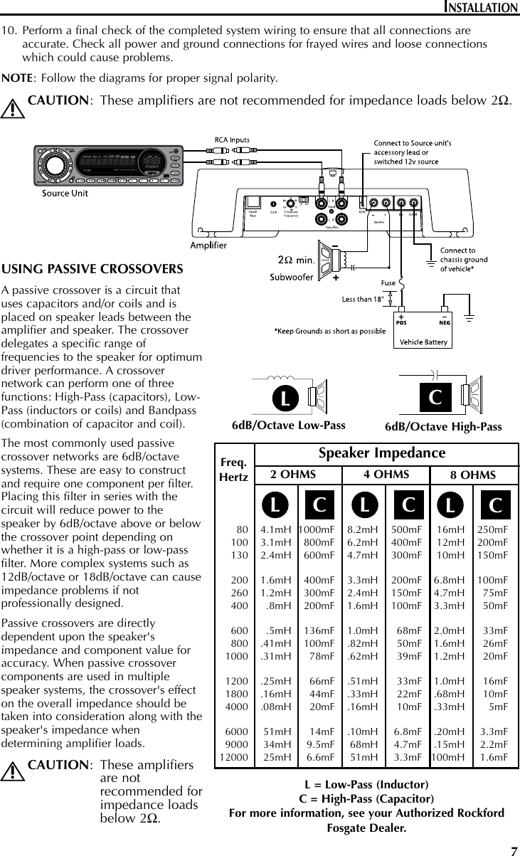 Rockford Fosgate Punch 250m Users Manual Man3776a Rf Pwr Amp 45 Wiring Diagram Page 7 Of 12