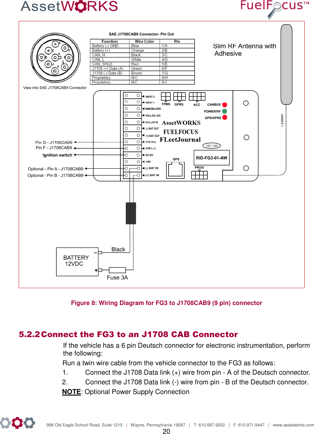 J1708 Connector Wiring Diagram - Home Wiring Diagrams on