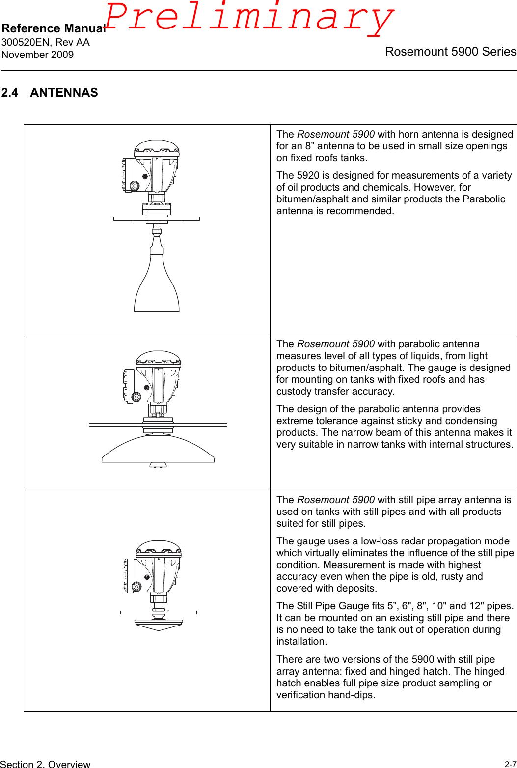 Emerson Rosemount 3301ha1p1n4ae0306rae5ai53 Level And Manual Guide