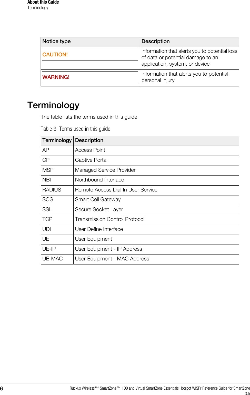 Ruckus SZ™ 100 And VSZ E™ Hotspot WISPr Reference Guide For